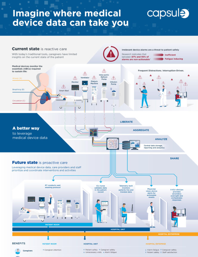 product-brochure-Capsule-MDIP-Infographic-2020-08